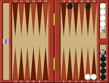 Doubling | Backgammon Rules